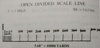 Open Divided scale line