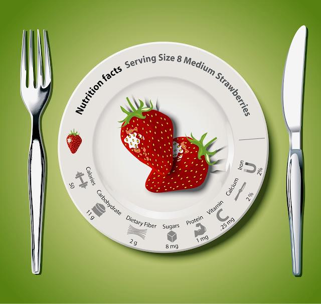 Giá trị dinh dưỡng trong quả dâu tây