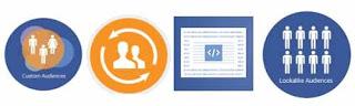 Belajar Facebook Adsense Atau Kaskus Adsense