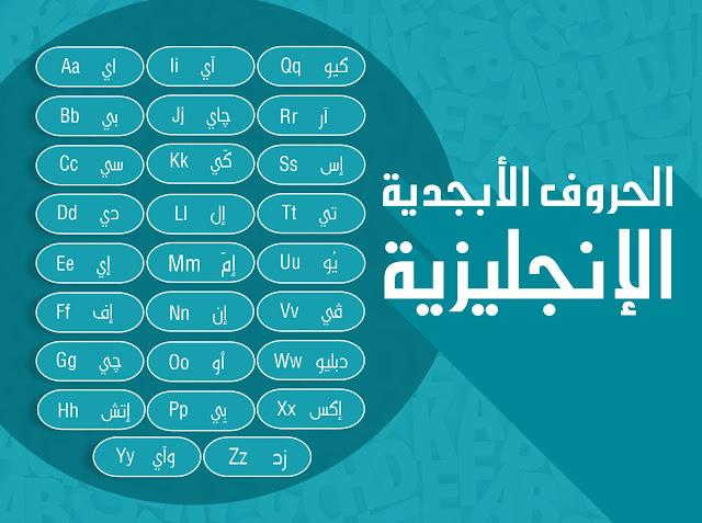 الاحرف الانجليزية بالعربية The English Alphabet in Arabe