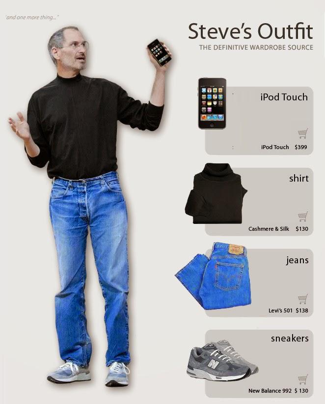 Steve Jobs New Balance Shoes