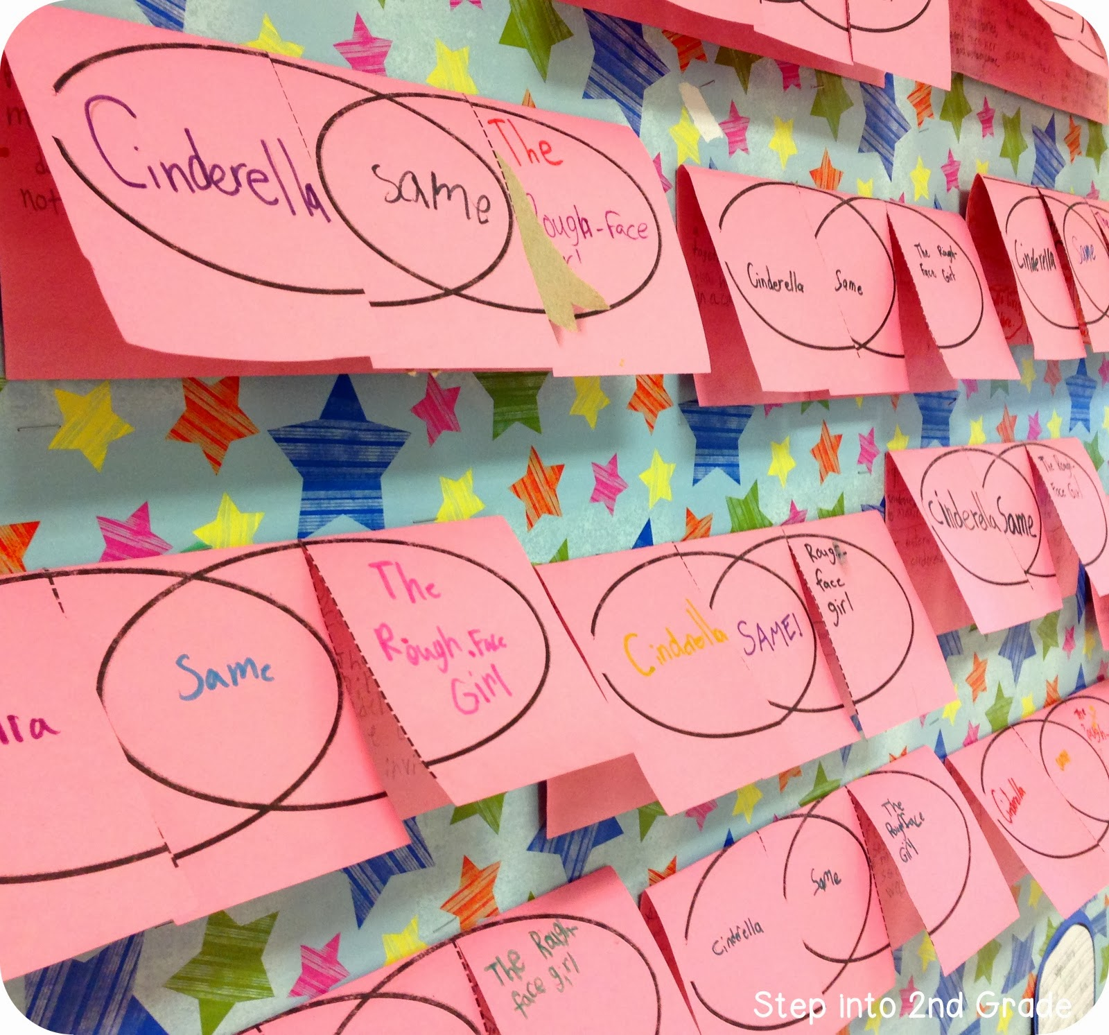 cinderella venn diagram compare contrast toyota corolla wiring stereo step into 2nd grade with mrs lemons fairy tales