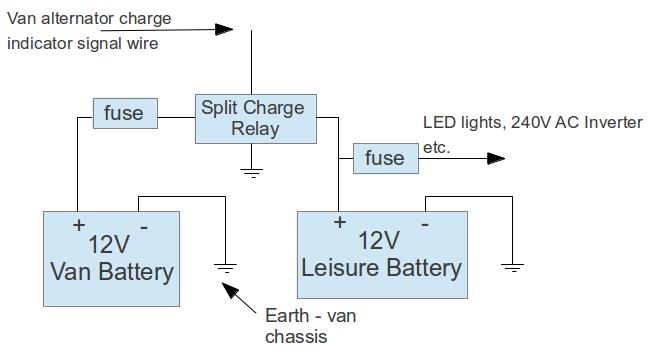 Split-charge Relay Leisure Battery Setup