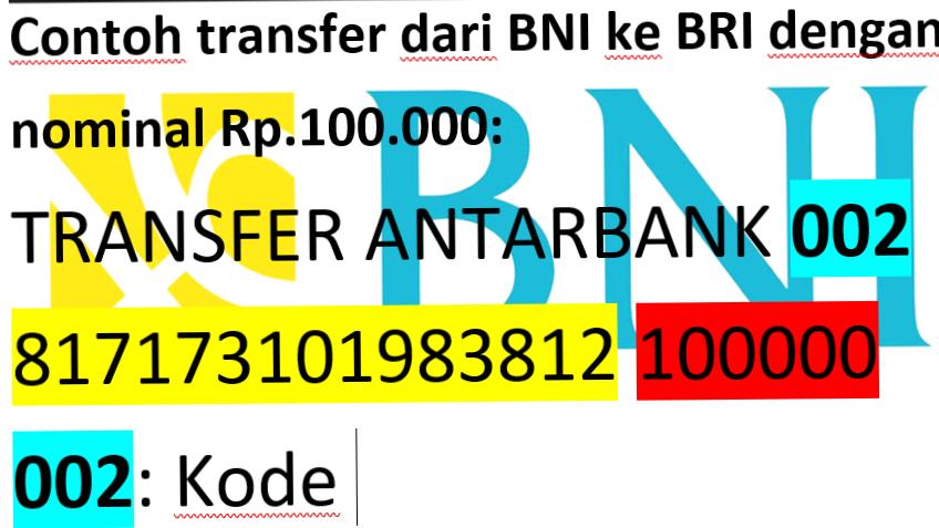 Cara Transfer Sms Banking Bni Ke Bri 2020 Warga Negara Indonesia