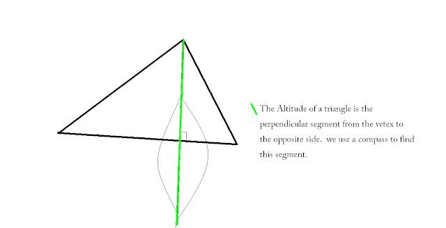 Sophomore Year : Geometry