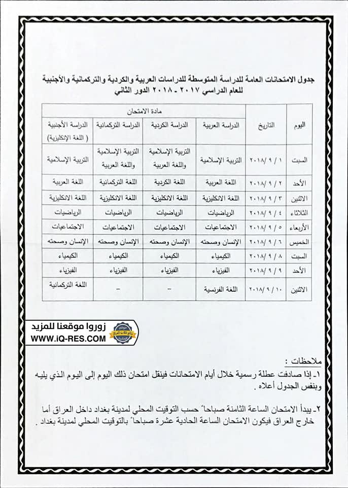 جدول امتحانات الصف الثالث متوسط الدور الثاني 2018 وزارة التربية %25D9%2585%25D8%25AA%25D9%2588%25D8%25B3%25D8%25B7
