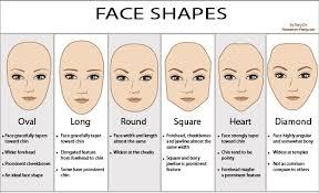 Tips Memilih Kacamata Sesuai Dengan Bentuk Wajah  1b191a1a56
