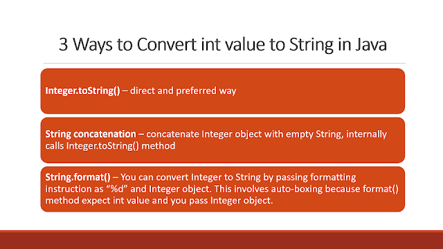 How to convert int value to String object in Java