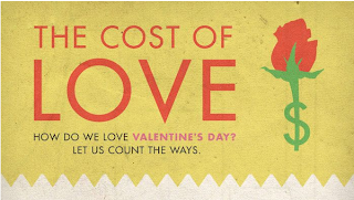 Americans Pay 13 Billion Dollars For Their Love on Valetines Day [INFOGRAPHIC]