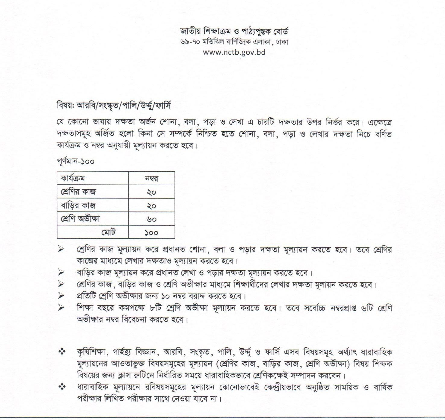 jsc new syllabus 2019, mark distribution, question pattern