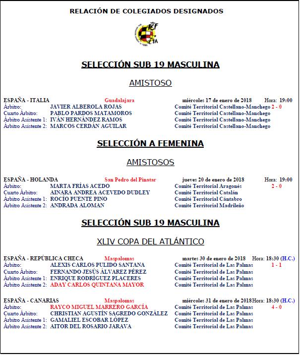 arbitros-futbol-designaciones-internacionales