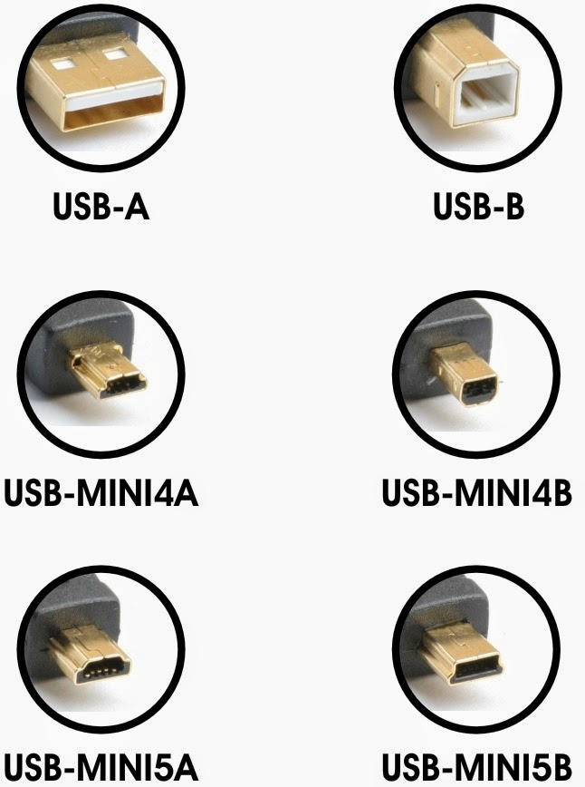 Types Of Usb Cable Ends : Usb cable types