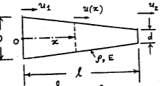 Linear Vibrations: Finite Element Method Examples 1-5
