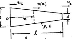 Linear Vibrations: Finite Element Method Examples 1-5