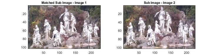 Template matching in matlab image processing for Template matching in image processing