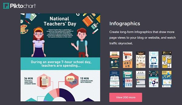 situs tempat membuat infografis online