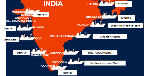 Indian ports for export trades