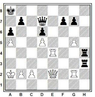 Problema ejercicio de ajedrez número 859: Jonathan Tisdall - Judit Polgar (Akureyri, 1988)