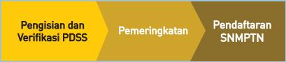 info-snmptn-2017
