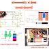 كتاب إبتكارات pdf  أفكار رائعه,إبتكارات منزليه,الكترونيات,إبداع