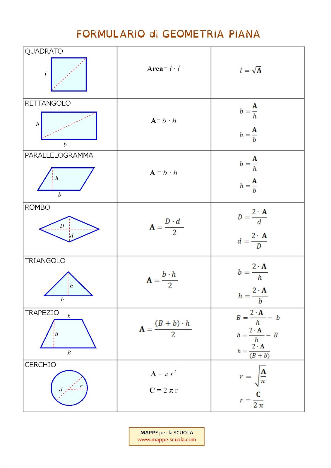 Mensuration Cbse Rs Aggarwal Class 7 Maths Solutions