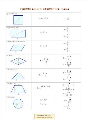 Mappe Per La Scuola Formule Di Geometria Piana