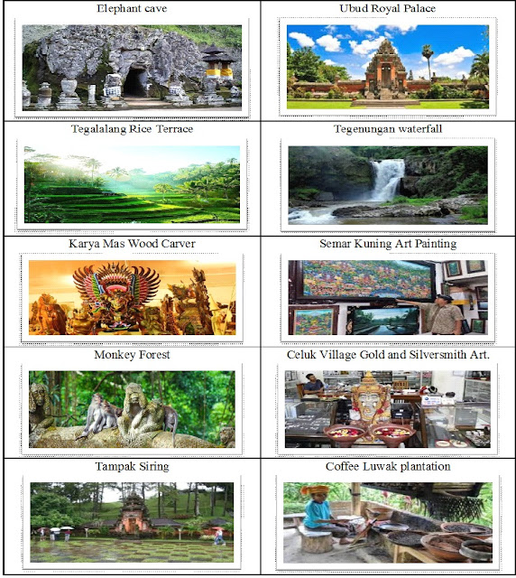Ubud tourist attraction