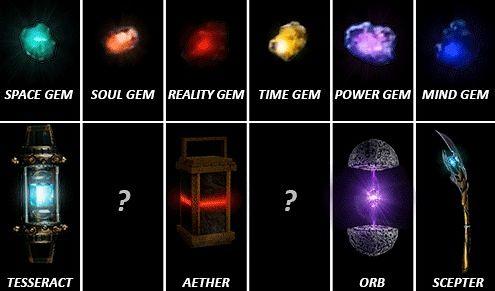Như đã biết thì 4 viên đá vô cực đã xuất hiện trước đó đang ở những bị trí  sau: