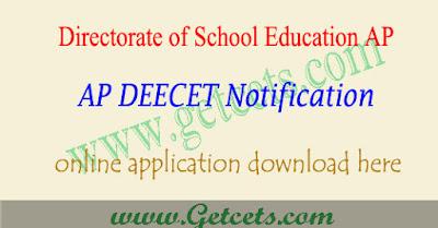 ap deecet 2019 notification,ap deecet notification 2019,ap deecet application form 2019