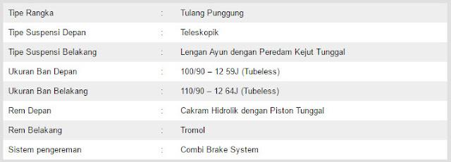 Spesifikasi rangka All New Honda Scoopy Pontianak | kaharsan