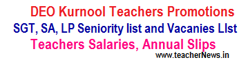 Kurnool DEO Transfers SGT Vacancies, final Seniority list, Teachers Salaries, ZPPF Annual Slips