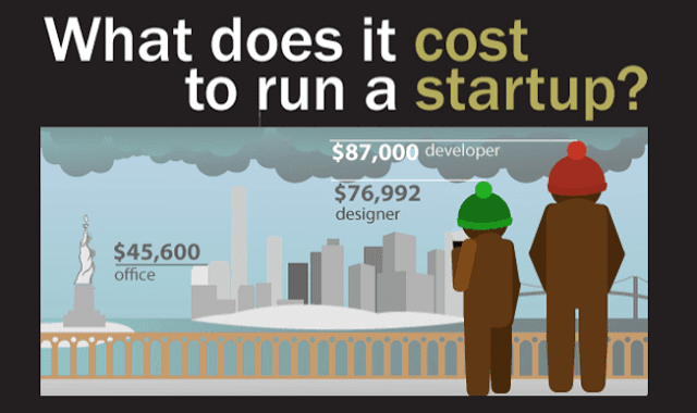What Does It Cost To Run A Startup?