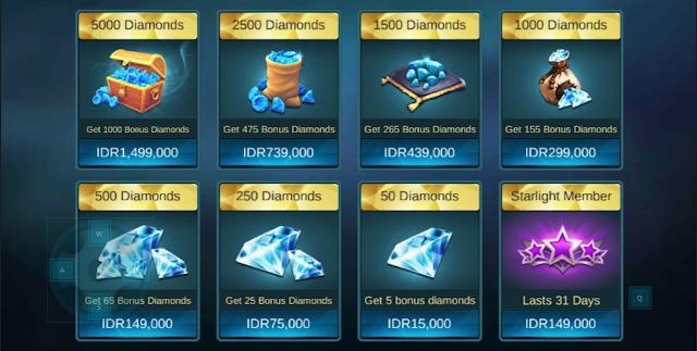 Cara Mendapatkan Diamond Mobile Legends Gratis
