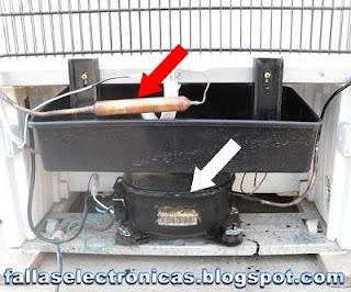 que pasa si se sale el gas del refrigerador