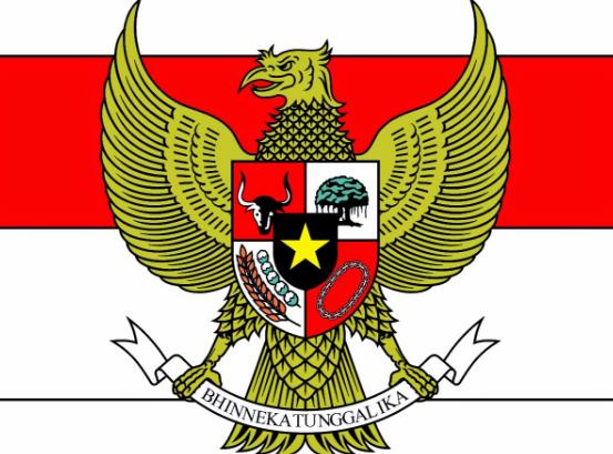 Pengertian Dan Makna Pancasila Sebagai Dasar Negara Indonesia