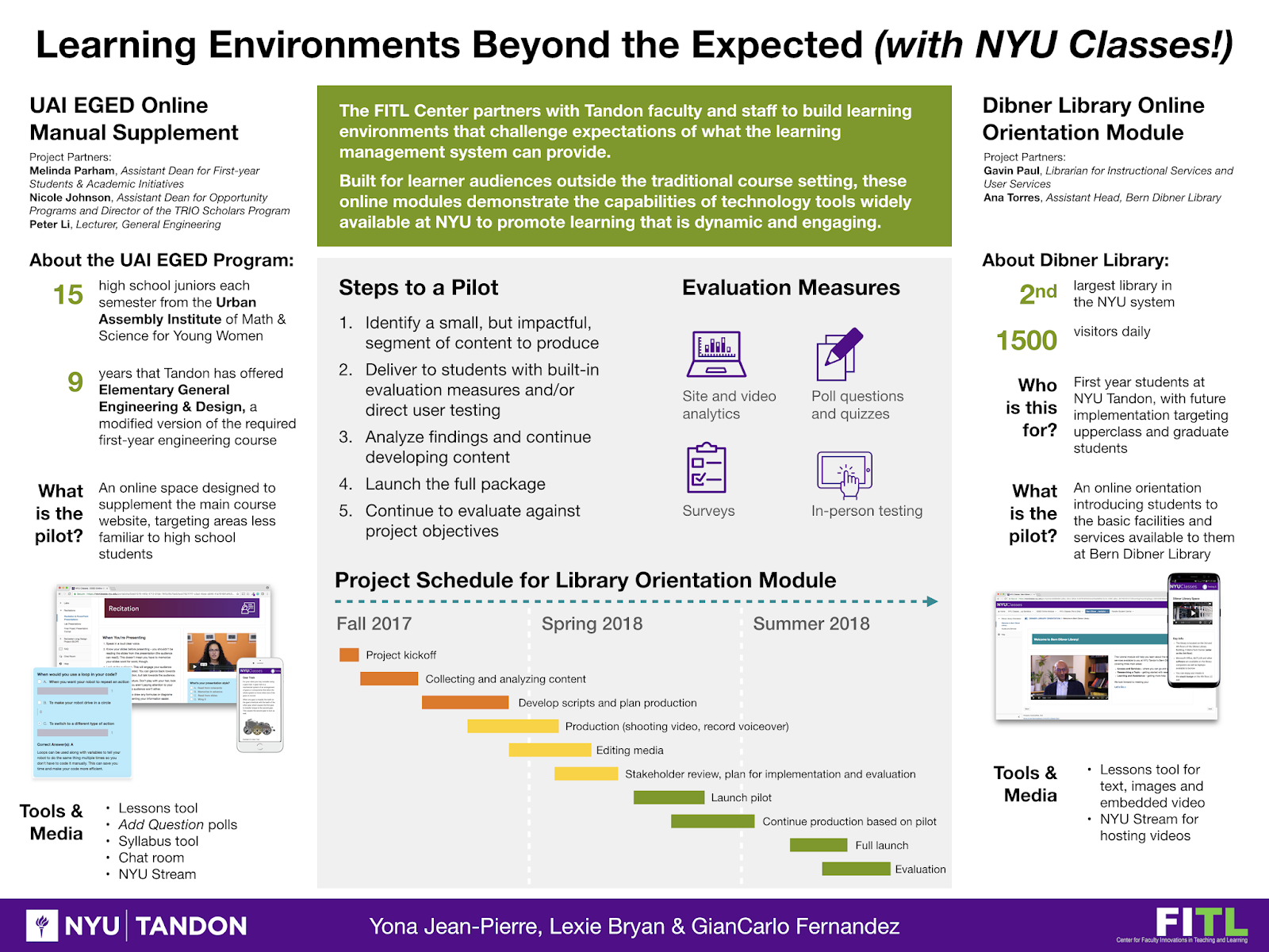 FITL at NYU TorchTech ShareFair 2018: Learning Environments
