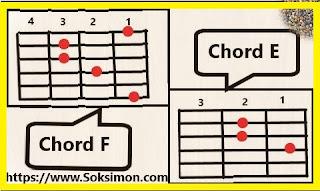 belajar kunci gitar gantung untuk pemula