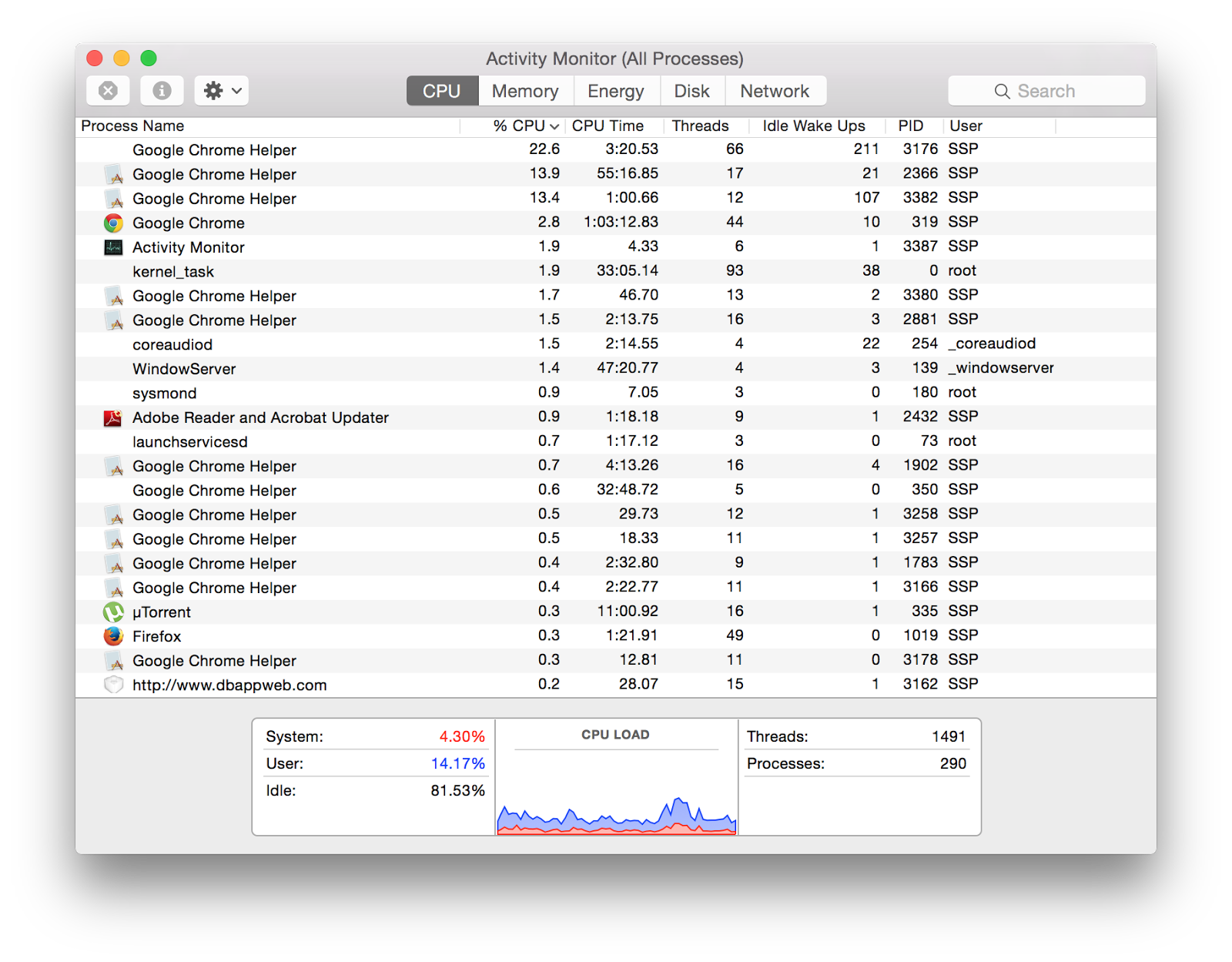How to open task manager in mac os x dbappweb cpu memory usage network and disk info in activity monitor ccuart Images