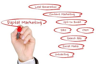 WHAT IS DIGITAL MARKETING? AND HOW TO START?-डिजिटल मार्केटिंग क्या है और कैसे शुरू करे?