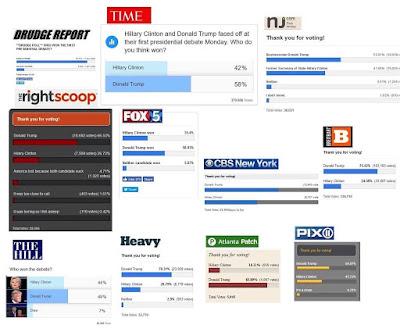 presidential debate results by Malkam Dior