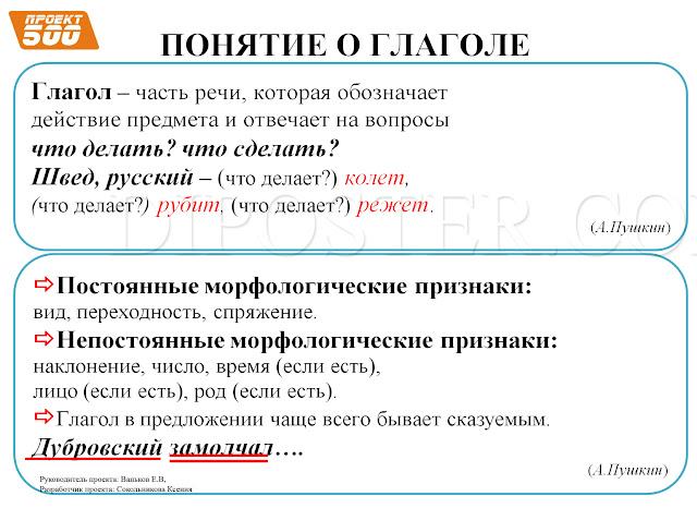 Понятие о Глаголе- наглядное пособие по русскому языку.