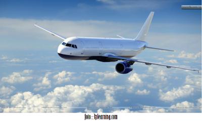 Mengapa Pesawat Terbang yang Jauh Diatas Terlihat Bergerak Lambat?