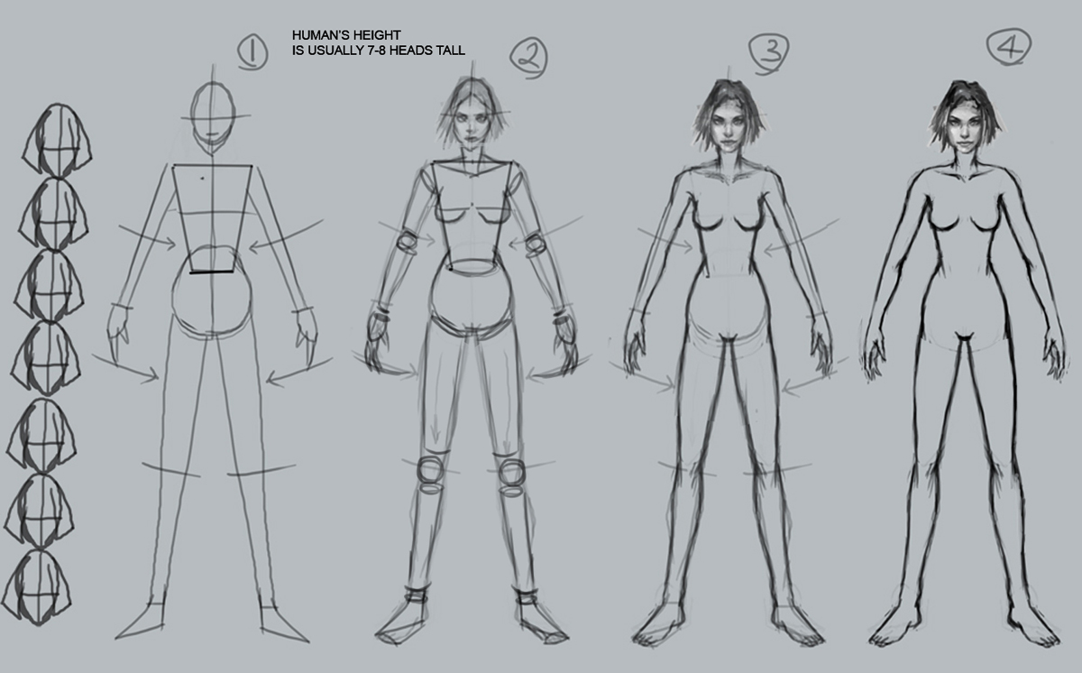 How To Draw Character Body