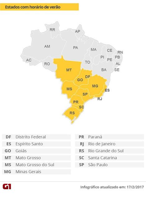 Estados brasileiros com Horário de Verão (Imagem: Reprodução/G1)