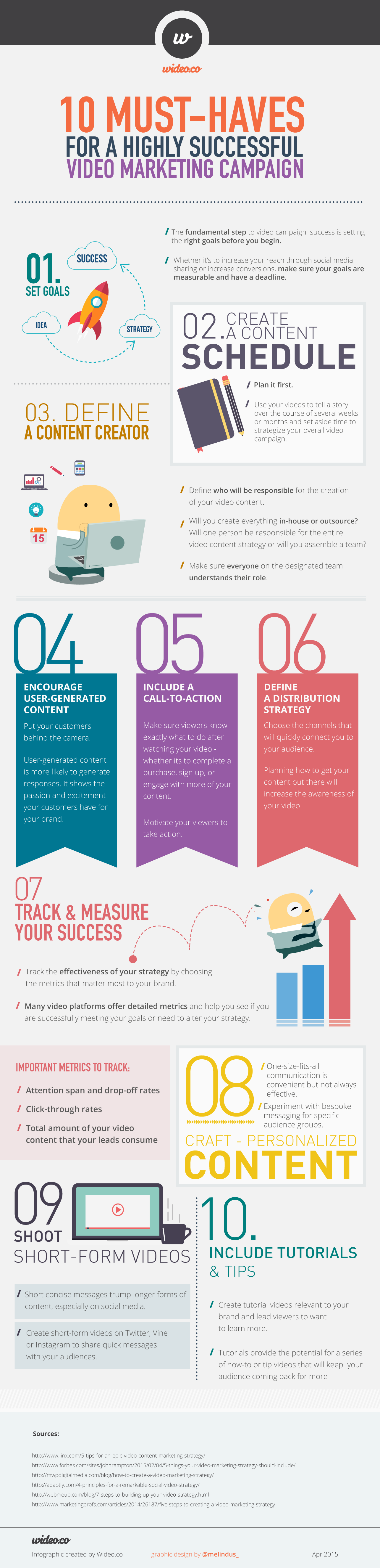 10 Must Haves for a Highly Successful Video Marketing Campaign [Infographic]