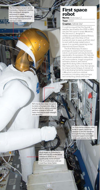 First space robot  Name: Robonaut 2 Year: 2010 Creator: NASA/GM