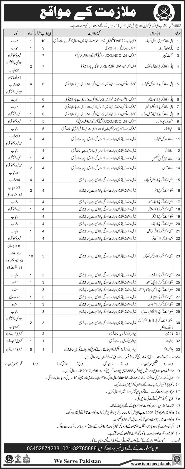 602 Regional Workshop EME Karachi jobs 23 Nov 2017