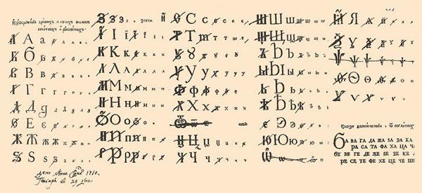 Гражданский алфавит
