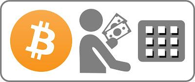 make money online through bitcoin