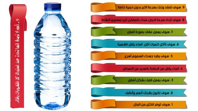 9 أمور لا تصدق انها تحدث عند استبدال كل المشروبات بالماء
